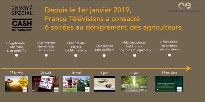 Emissions de France TV ultra-angoissante