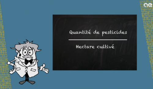 Calcul de la consommation de pesticides pour chaque pays européen